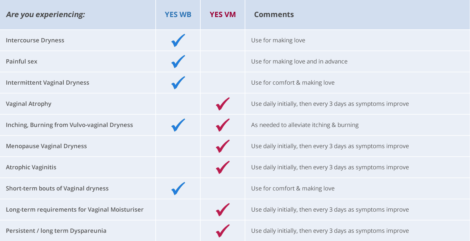 yes-wb-or-yes-vm-table