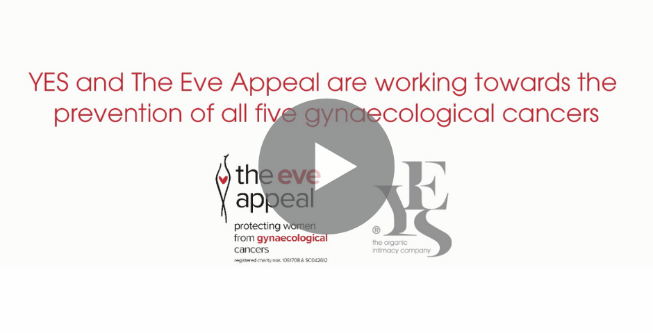 cervical cancer awareness with eve appeal and YES